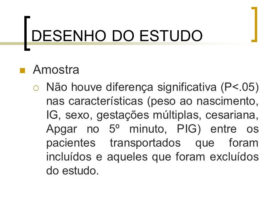 DESENHO DO ESTUDO Amostra