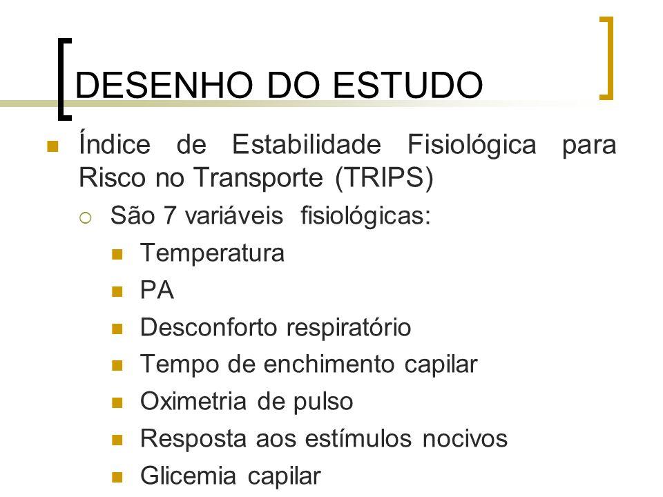 DESENHO DO ESTUDO Índice de Estabilidade Fisiológica para Risco no Transporte (TRIPS) São 7 variáveis fisiológicas: