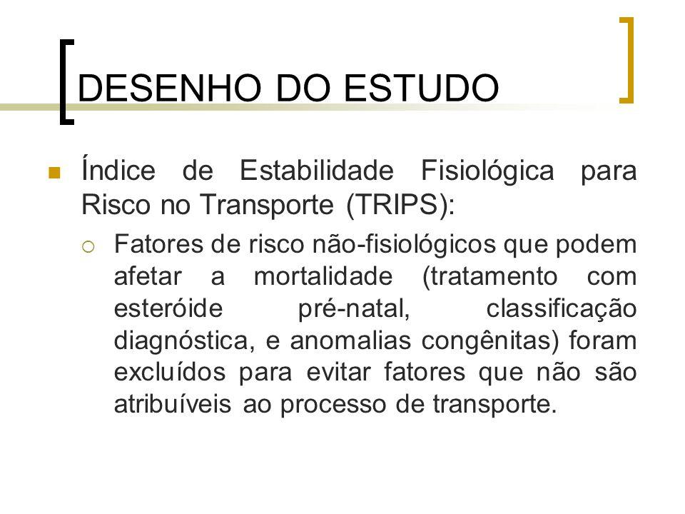DESENHO DO ESTUDO Índice de Estabilidade Fisiológica para Risco no Transporte (TRIPS):