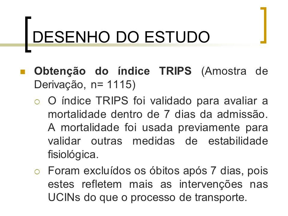 DESENHO DO ESTUDO Obtenção do índice TRIPS (Amostra de Derivação, n= 1115)