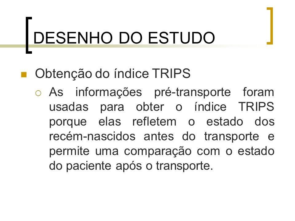 DESENHO DO ESTUDO Obtenção do índice TRIPS
