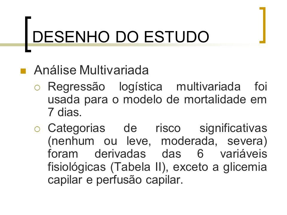 DESENHO DO ESTUDO Análise Multivariada