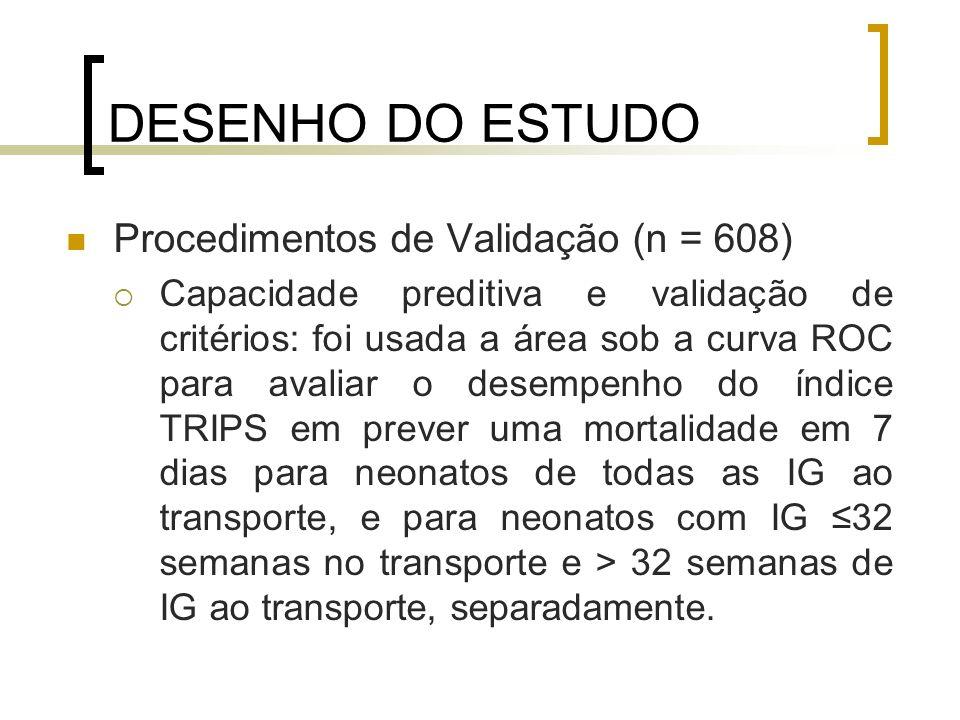 DESENHO DO ESTUDO Procedimentos de Validação (n = 608)