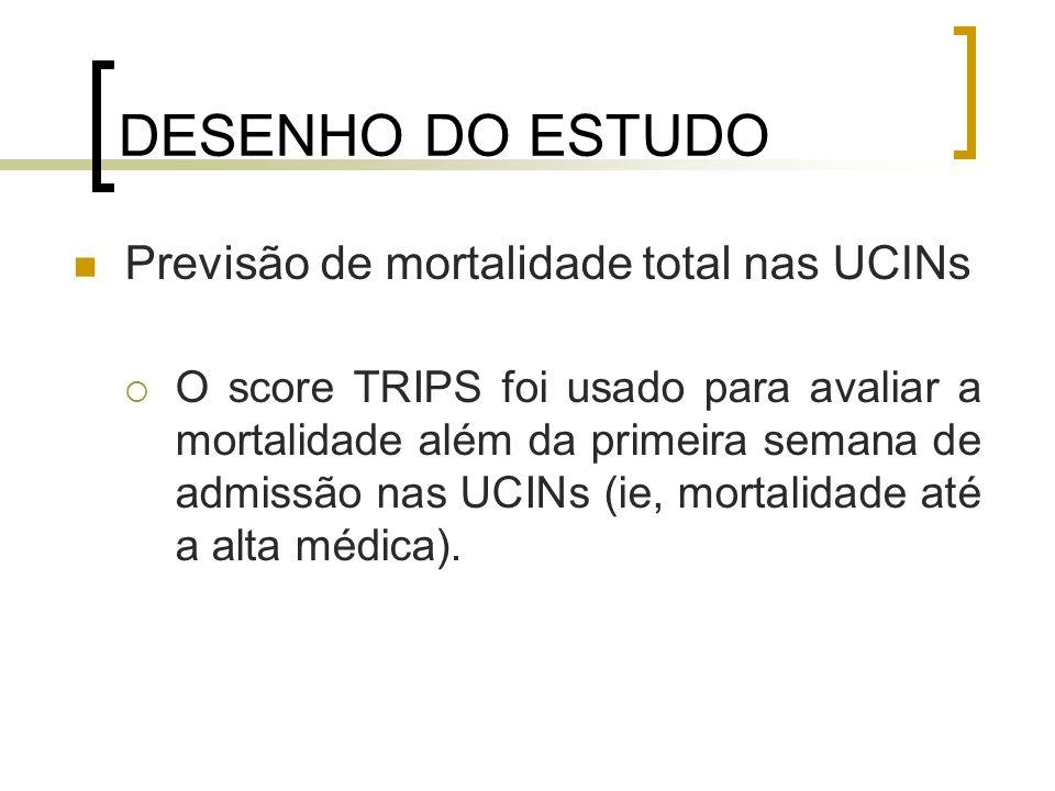 DESENHO DO ESTUDO Previsão de mortalidade total nas UCINs