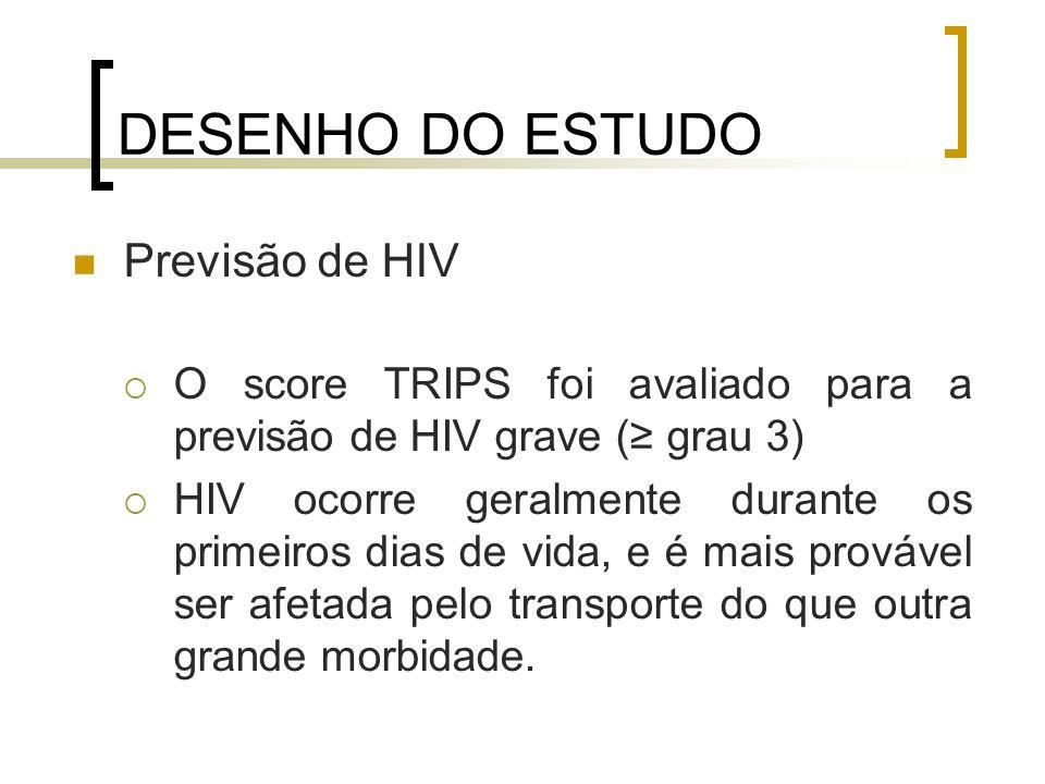 DESENHO DO ESTUDO Previsão de HIV