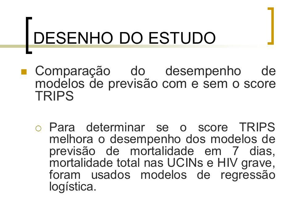 DESENHO DO ESTUDO Comparação do desempenho de modelos de previsão com e sem o score TRIPS.