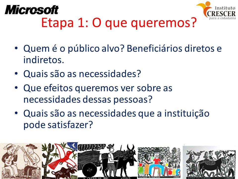 Etapa 1: O que queremos Quem é o público alvo Beneficiários diretos e indiretos. Quais são as necessidades