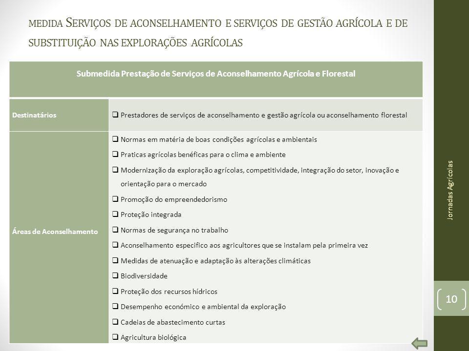 Submedida Prestação de Serviços de Aconselhamento Agrícola e Florestal