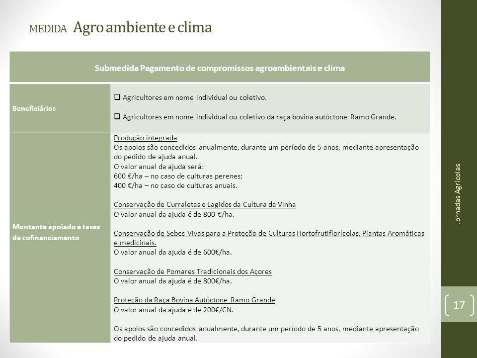 medida Agro ambiente e clima