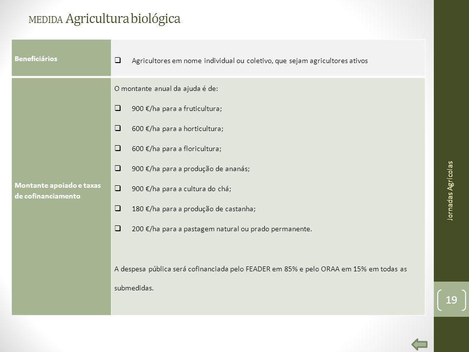 medida Agricultura biológica