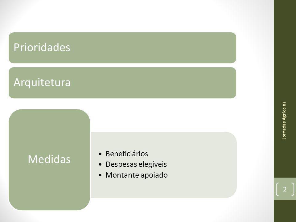 Prioridades Arquitetura Medidas Beneficiários Despesas elegíveis