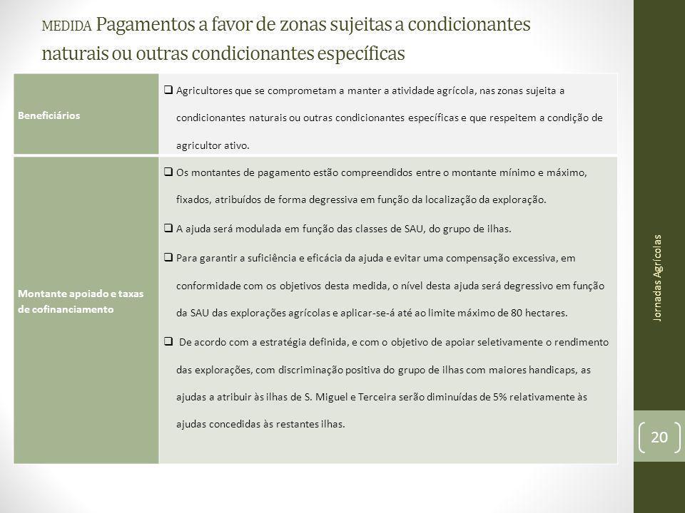 medida Pagamentos a favor de zonas sujeitas a condicionantes naturais ou outras condicionantes específicas