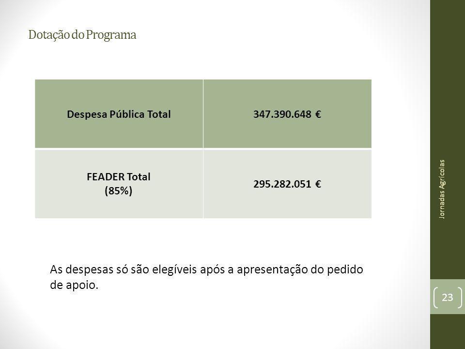 As despesas só são elegíveis após a apresentação do pedido de apoio.