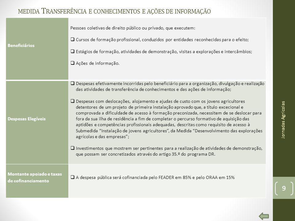 medida Transferência e conhecimentos e ações de informação