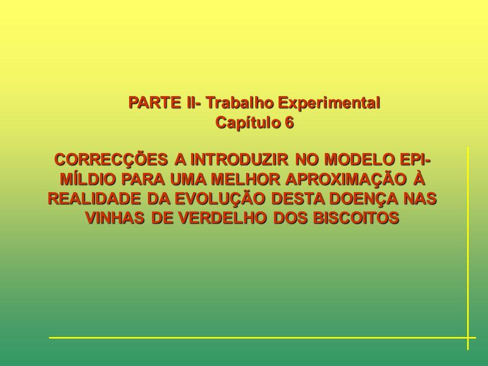 PARTE II- Trabalho Experimental
