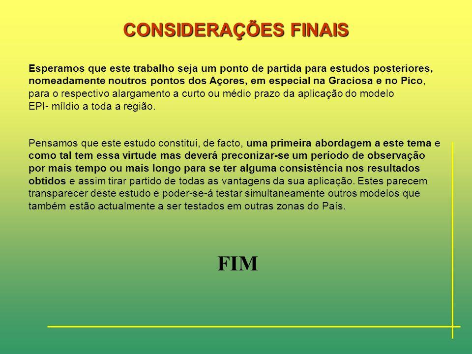 FIM CONSIDERAÇÕES FINAIS