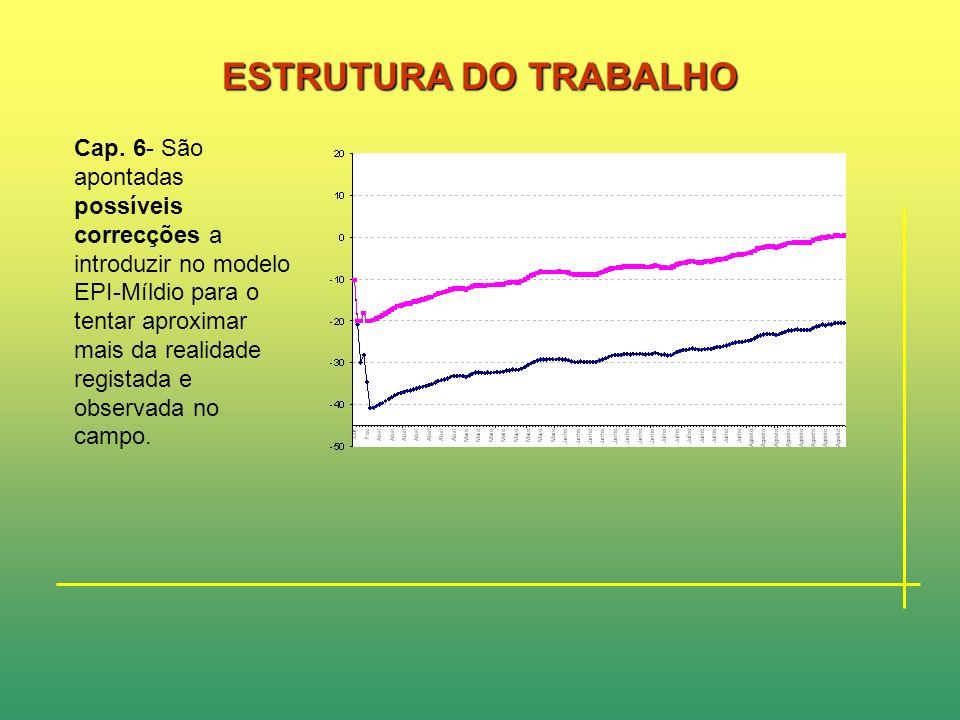 ESTRUTURA DO TRABALHO