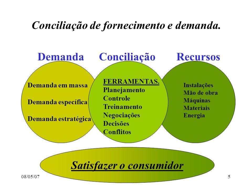 Satisfazer o consumidor