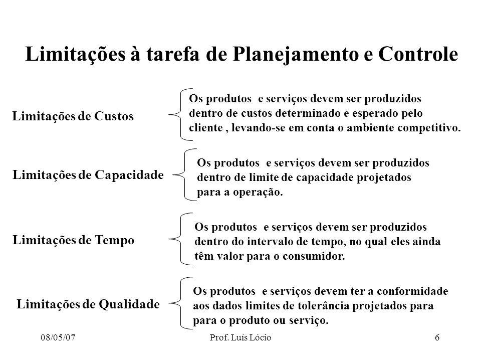 Limitações à tarefa de Planejamento e Controle