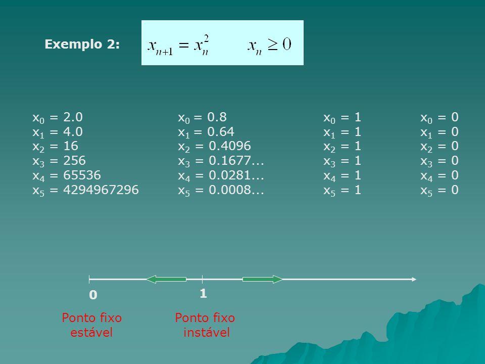 Exemplo 2: x0 = 2.0 x0 = 0.8 x0 = 1 x0 = 0. x1 = 4.0 x1 = 0.64 x1 = 1 x1 = 0. x2 = 16 x2 = 0.4096 x2 = 1 x2 = 0.