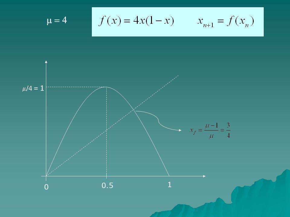 m = 4 m/4 = 1 0.5 1