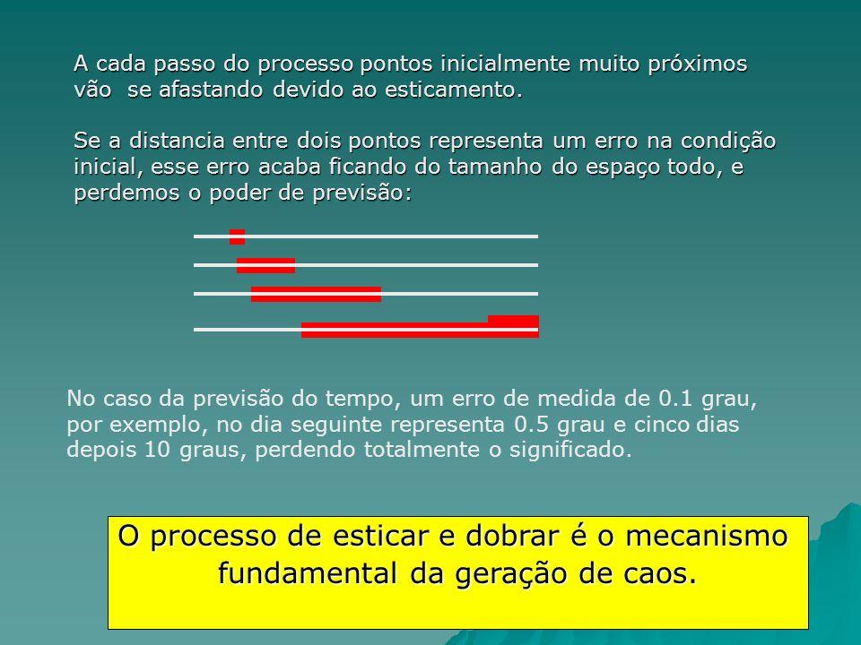 O processo de esticar e dobrar é o mecanismo