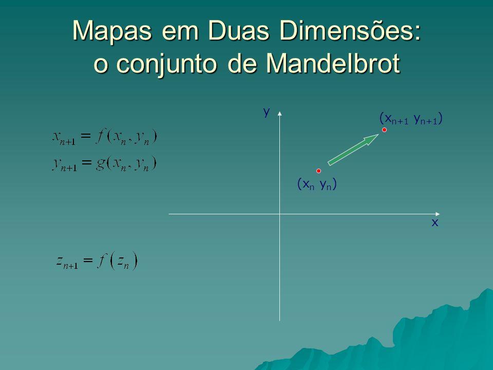 Mapas em Duas Dimensões: o conjunto de Mandelbrot