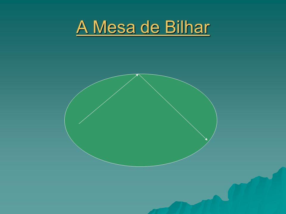 A Mesa de Bilhar