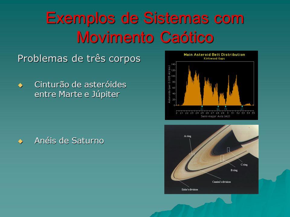 Exemplos de Sistemas com Movimento Caótico