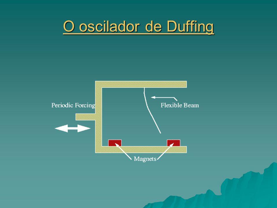 O oscilador de Duffing
