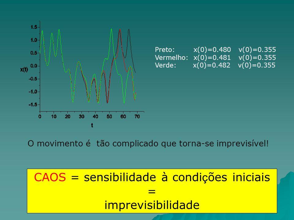 CAOS = sensibilidade à condições iniciais =