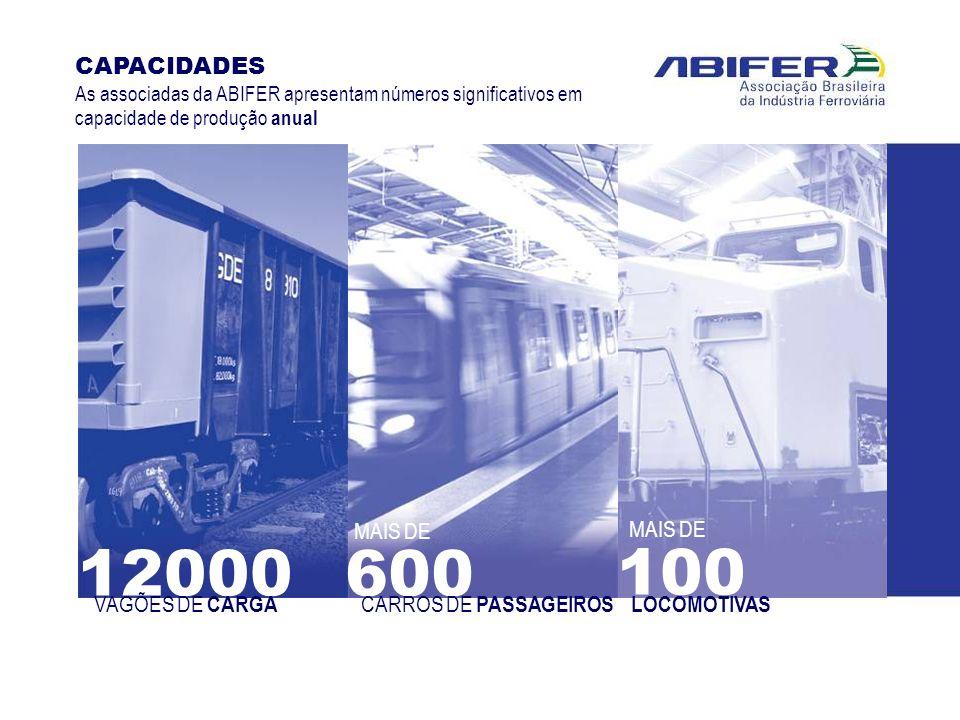 12000 600 100 CAPACIDADES MAIS DE MAIS DE VAGÕES DE CARGA