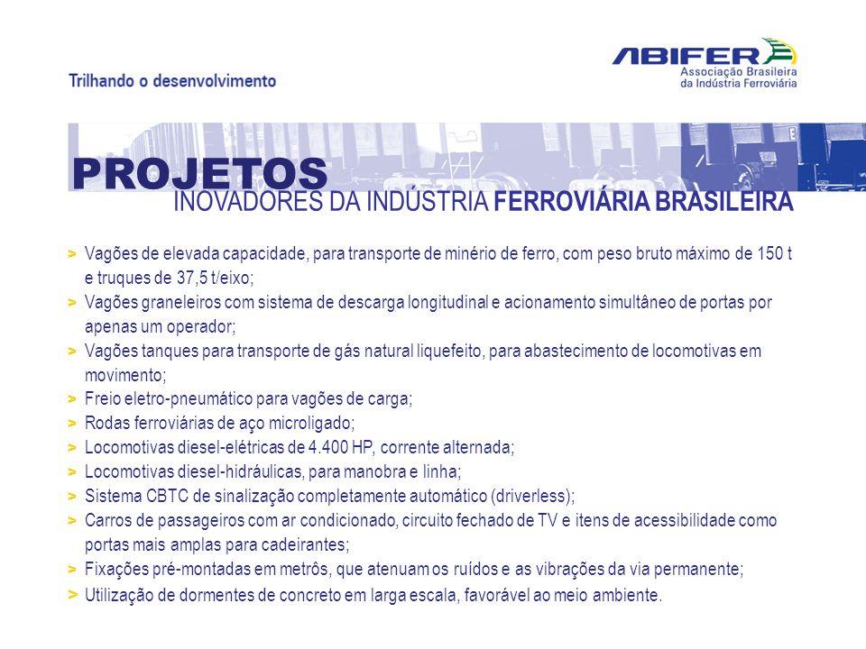 PROJETOS INOVADORES DA INDÚSTRIA FERROVIÁRIA BRASILEIRA