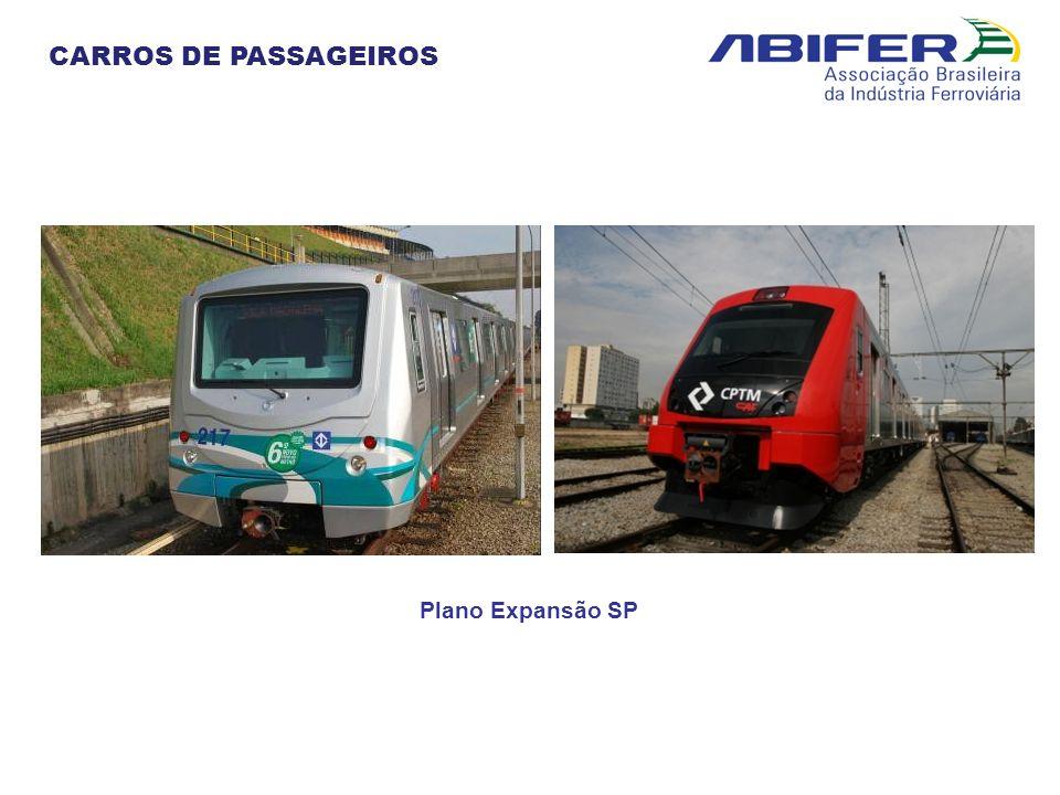 CARROS DE PASSAGEIROS Plano Expansão SP