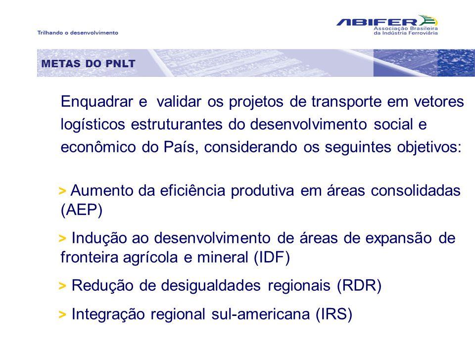 > Aumento da eficiência produtiva em áreas consolidadas (AEP)