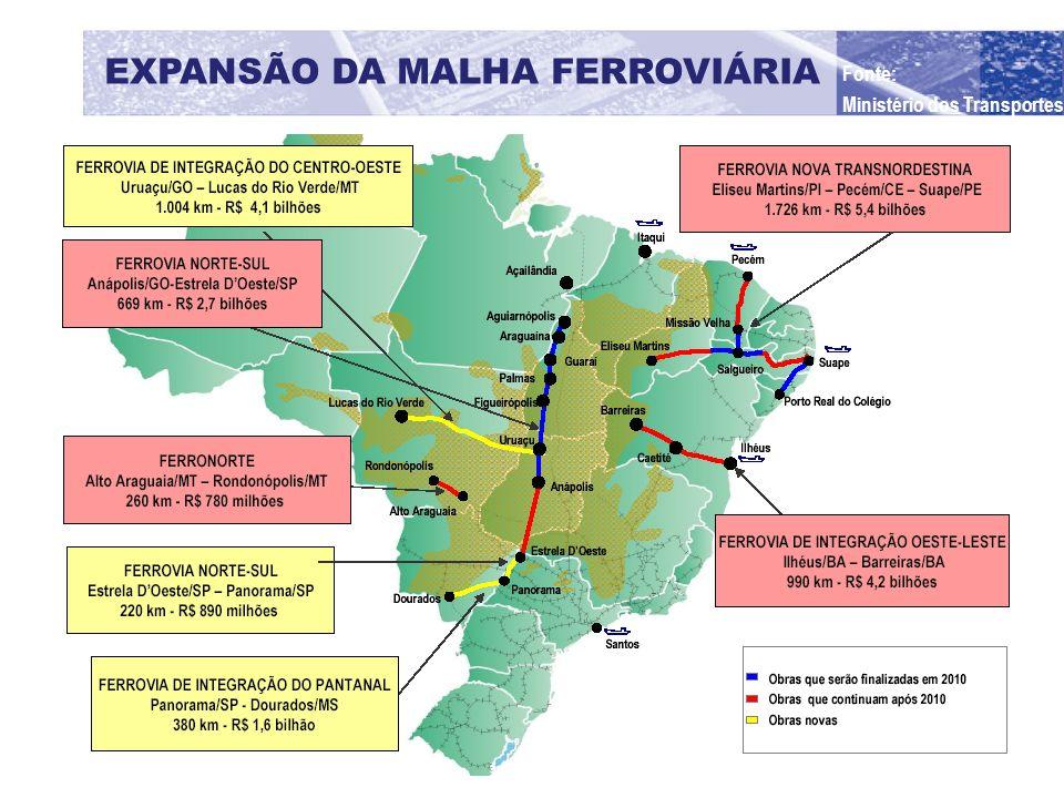 EXPANSÃO DA MALHA FERROVIÁRIA