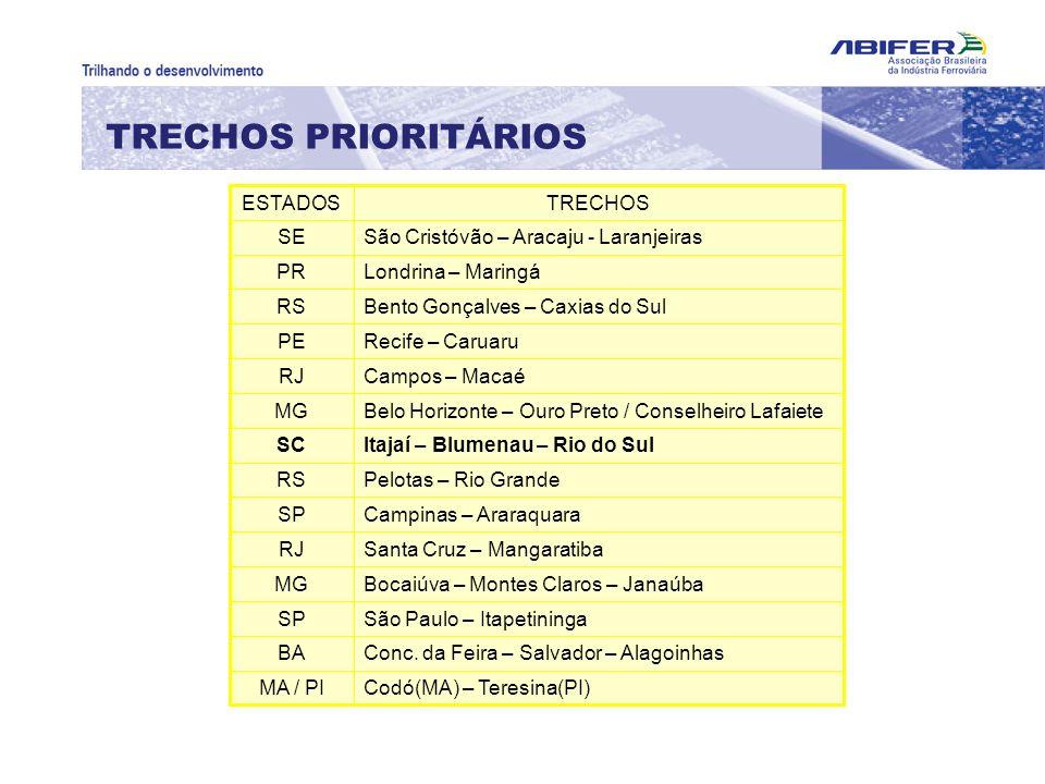 TRECHOS PRIORITÁRIOS ESTADOS TRECHOS SE