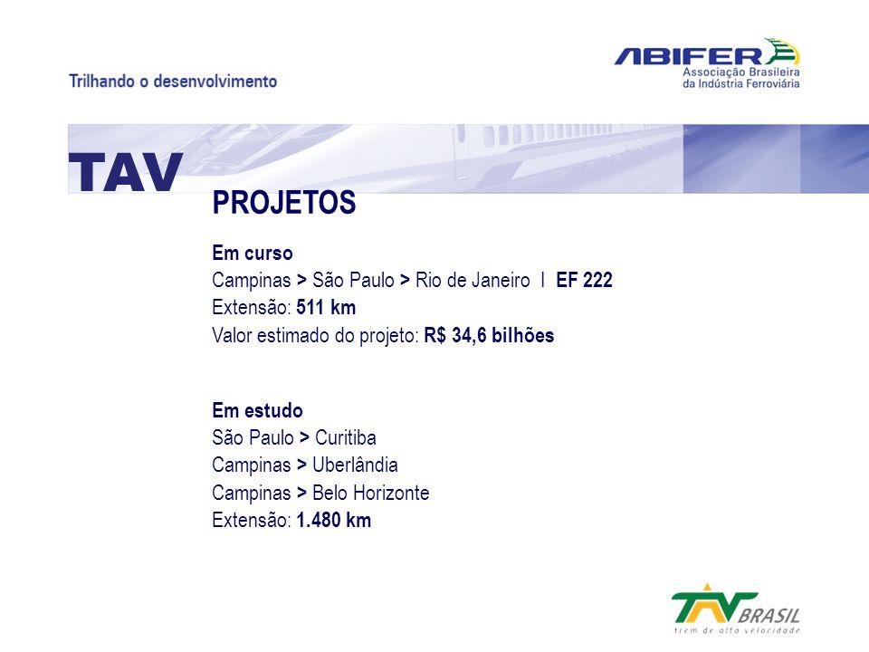 TAV PROJETOS. Em curso. Campinas > São Paulo > Rio de Janeiro I EF 222. Extensão: 511 km. Valor estimado do projeto: R$ 34,6 bilhões.
