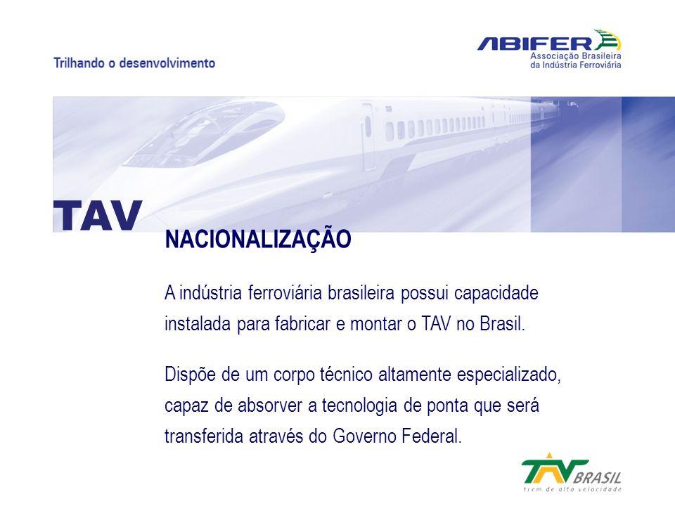 TAV NACIONALIZAÇÃO. A indústria ferroviária brasileira possui capacidade instalada para fabricar e montar o TAV no Brasil.