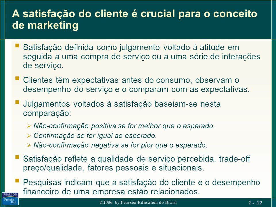 A satisfação do cliente é crucial para o conceito de marketing
