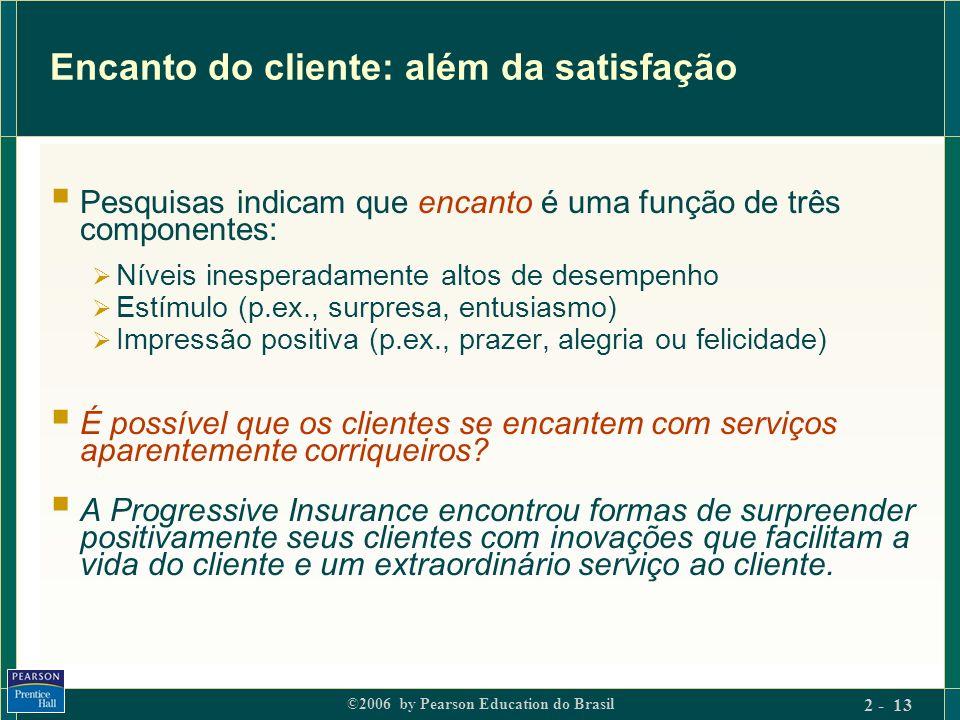 Encanto do cliente: além da satisfação