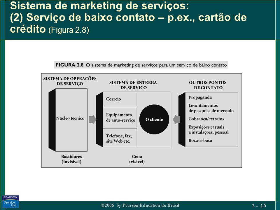 Sistema de marketing de serviços: (2) Serviço de baixo contato – p. ex