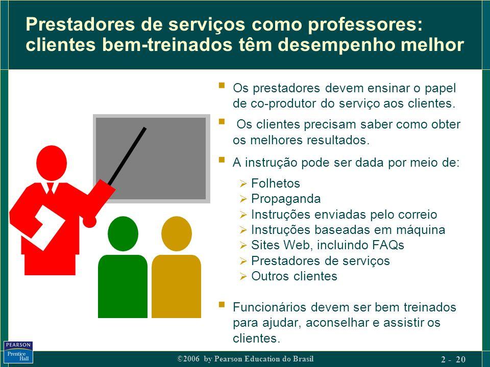 Prestadores de serviços como professores: clientes bem-treinados têm desempenho melhor