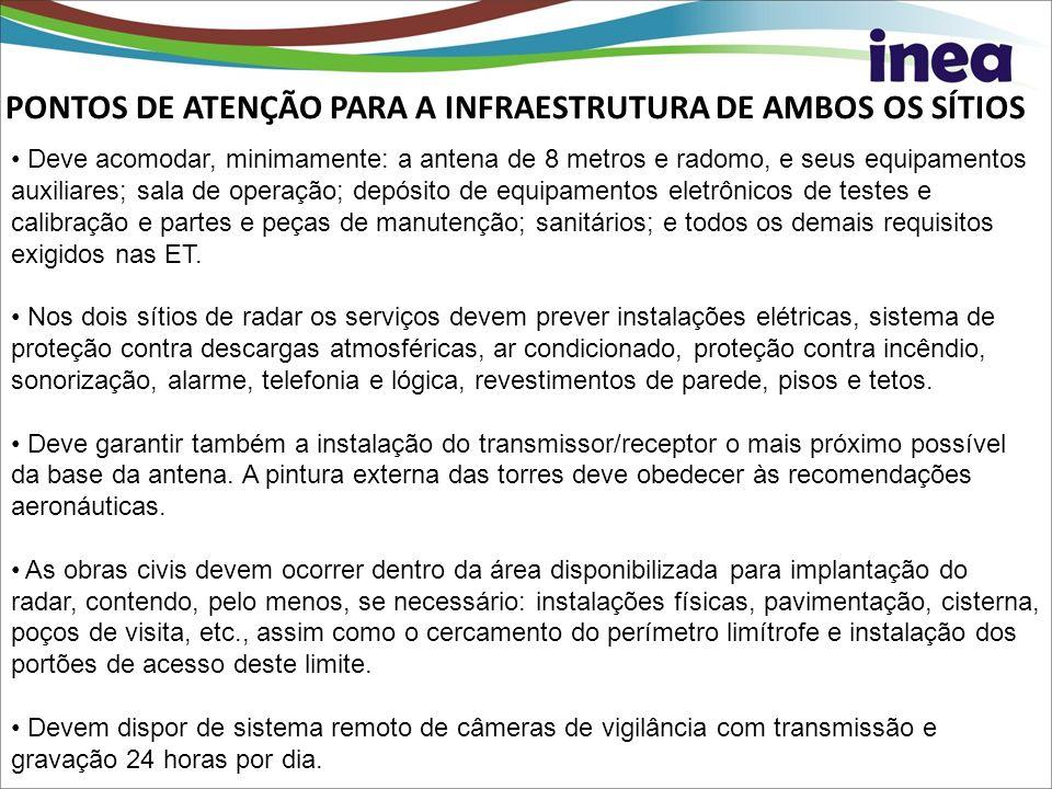 PONTOS DE ATENÇÃO PARA A INFRAESTRUTURA DE AMBOS OS SÍTIOS