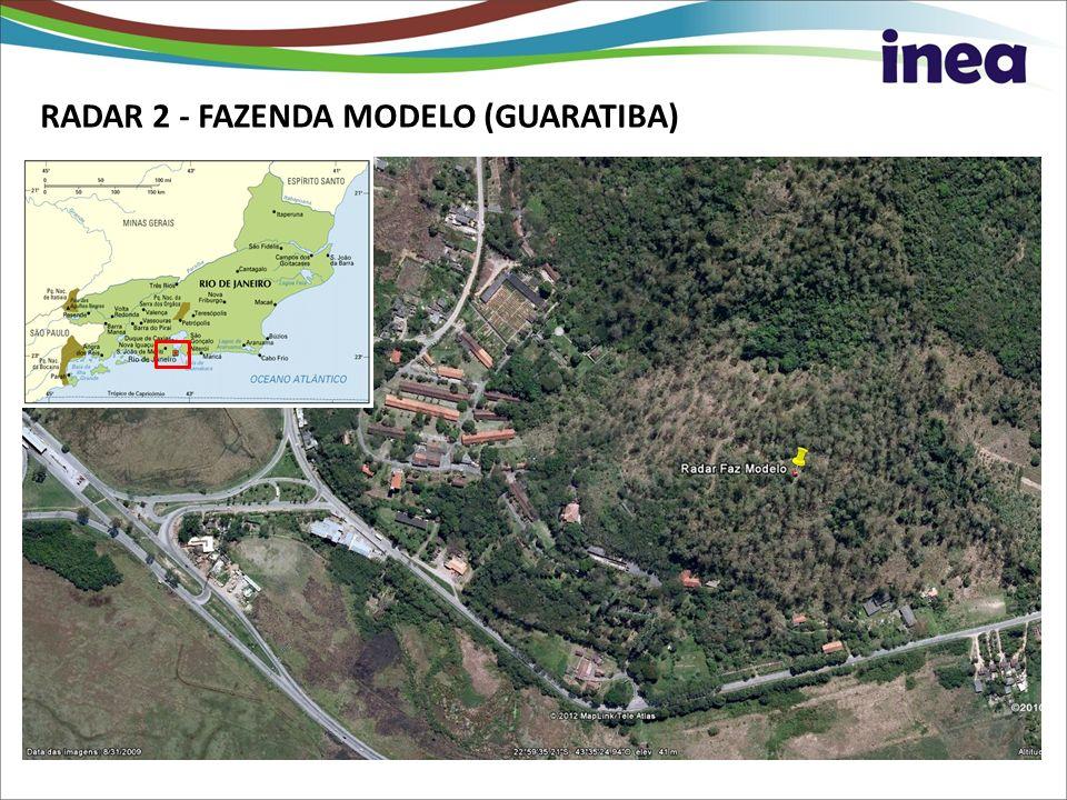 RADAR 2 - FAZENDA MODELO (GUARATIBA)