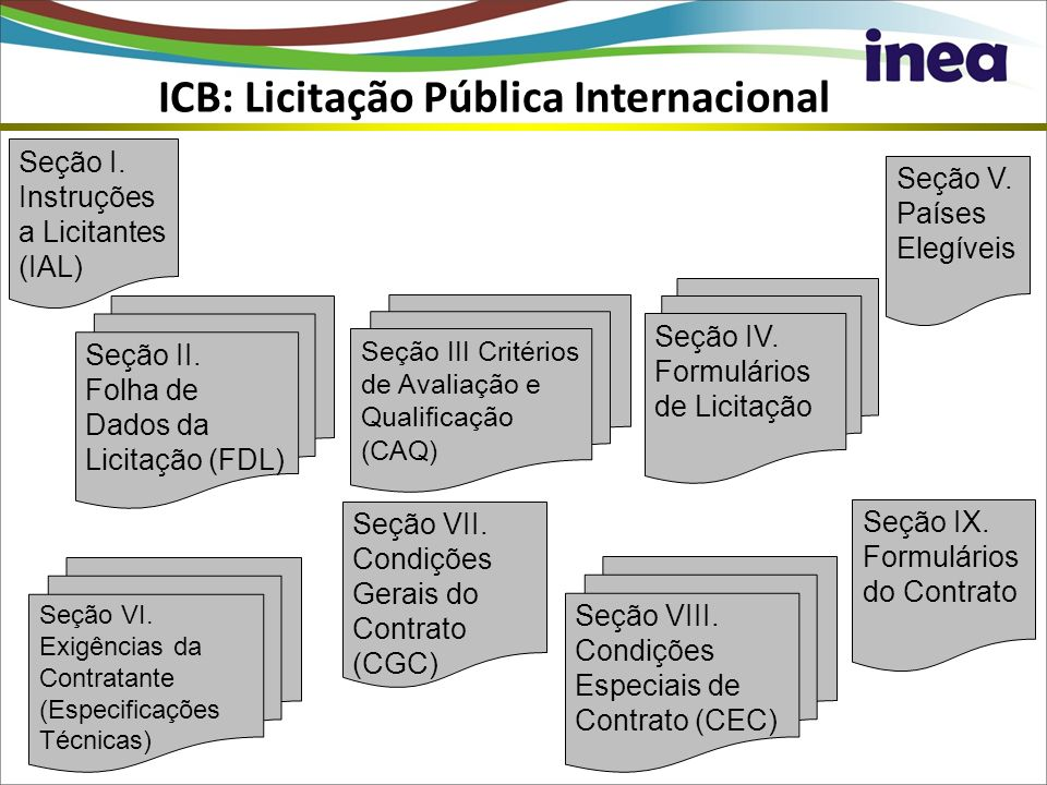 ICB: Licitação Pública Internacional