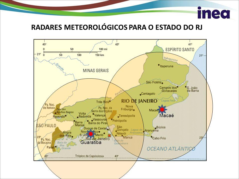RADARES METEOROLÓGICOS PARA O ESTADO DO RJ