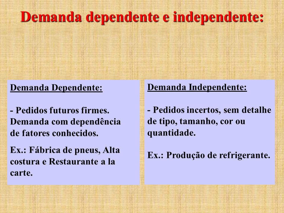 Demanda dependente e independente:
