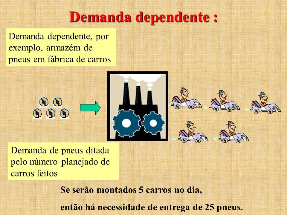 Demanda dependente : Demanda dependente, por exemplo, armazém de pneus em fábrica de carros.