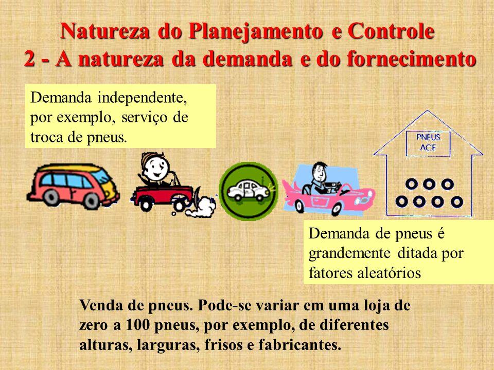 Natureza do Planejamento e Controle 2 - A natureza da demanda e do fornecimento